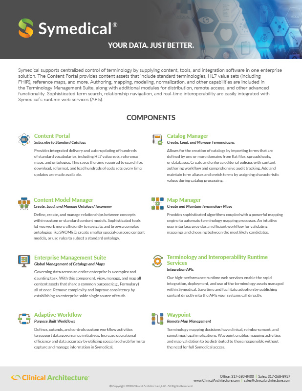 Symedical Components Overview Thumbnail